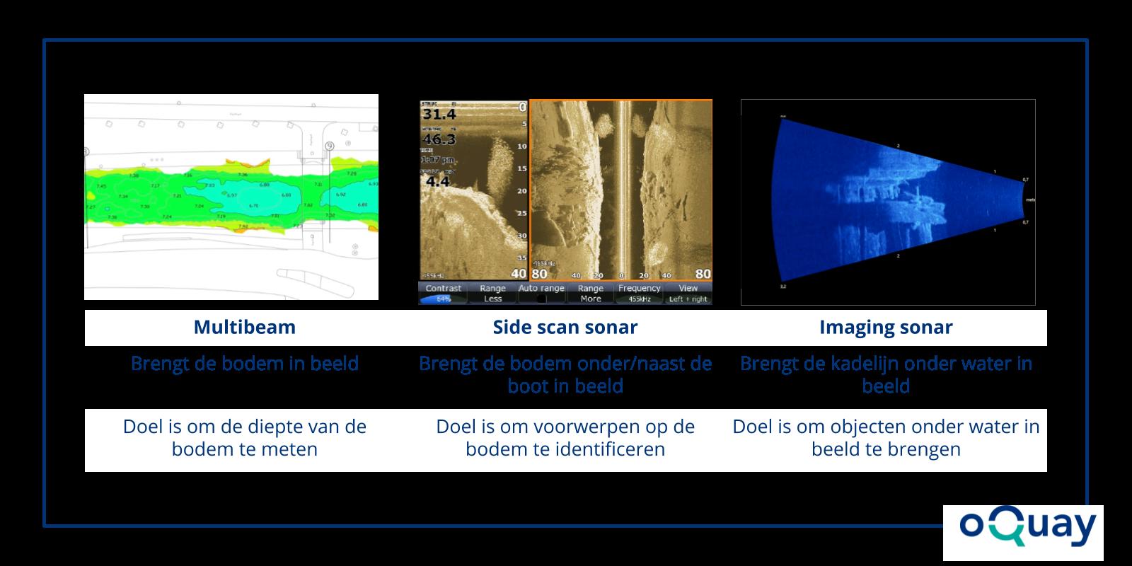 multibeam-vs-side-scan-sconar-vs-imaging-sonar (1)